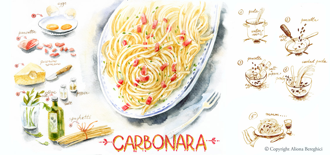 macaron_carbonara 1