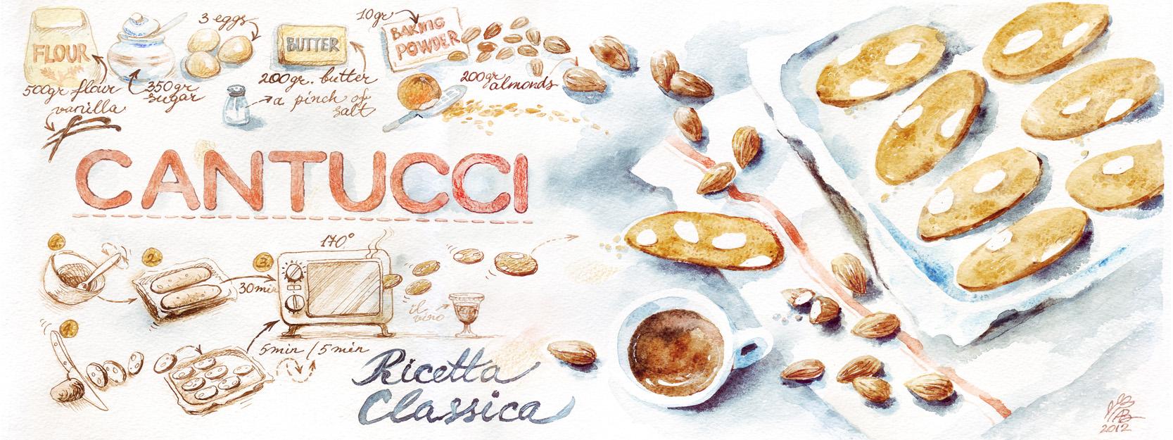 cantucci_al.bereghici_small